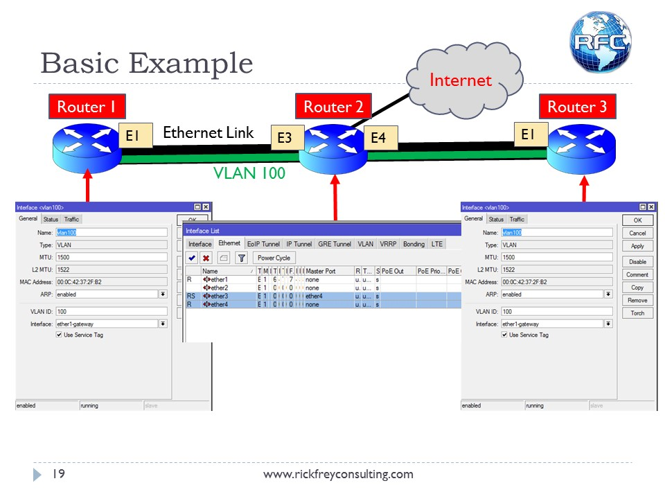 Using VLANs on RouterBOARDs (20)