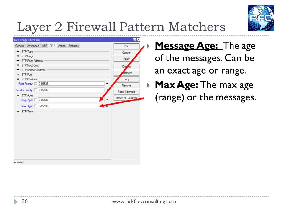 Explanation of MikroTik Layer 2 Firewall Pattern Matchers – RFC