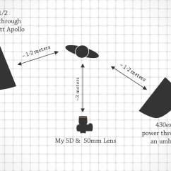 Studio Lighting Diagram Fender Squier Jaguar Wiring Into The Fray Rick Nunn