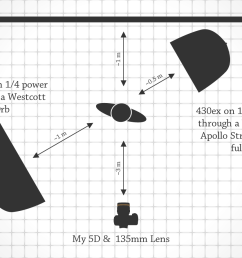 diagram of shot put ring wiring diagrams u2022 rh shot put sector discus layout diagram castle [ 1200 x 889 Pixel ]