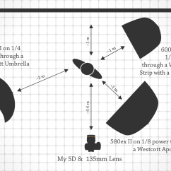 Rembrandt Lighting Diagram Wiper Motor Wiring Chevrolet Unscripted Rick Nunn
