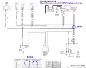 crf230f wiring diagram  CRF 150230 FL  ThumperTalk