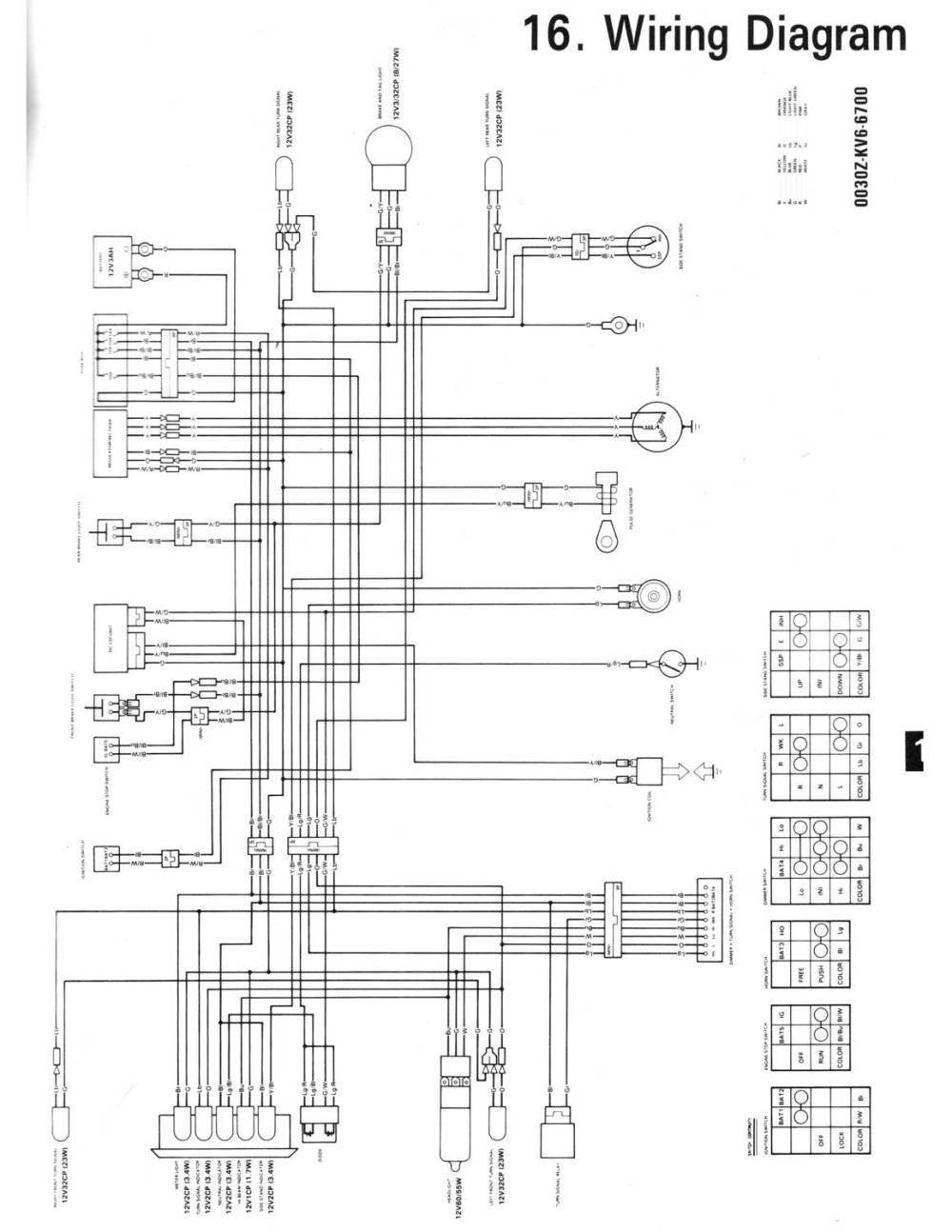 medium resolution of honda reflex wiring diagram honda free engine image for honda tlr 200 wiring diagram homemade tlr200