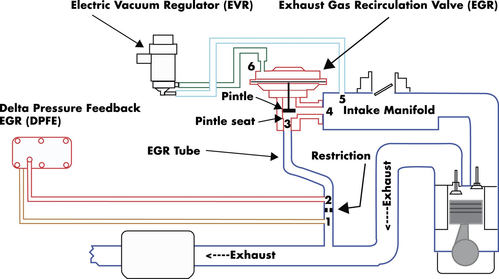2004 expedition vacuum system diagram 1999 jeep wrangler tj wiring cadillac 4 6l engine 2003 get free image about