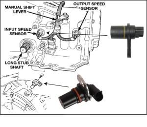 P0717 InputTurbine Speed Sensor Circuit No Signal Ricks Free Auto Repair Advice | Automotive
