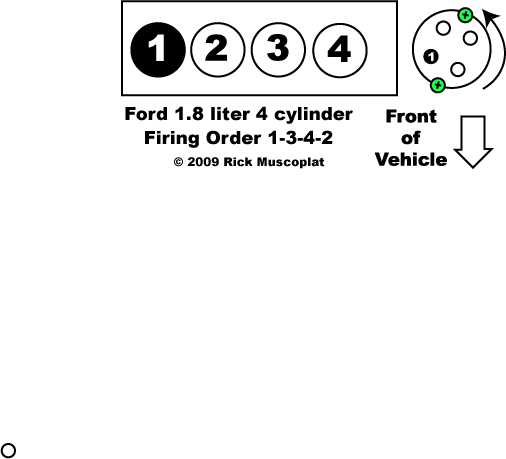 1.8 4-cyl Ford firing order Ricks Free Auto Repair Advice