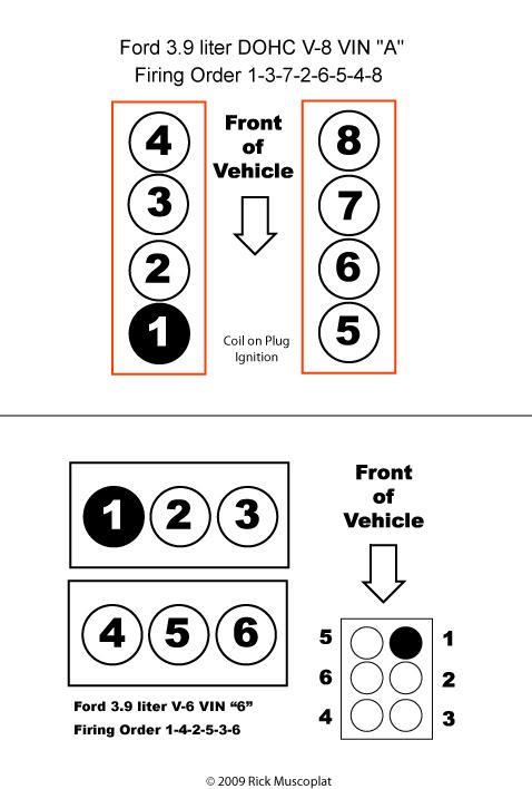 3.9 Ford firing order