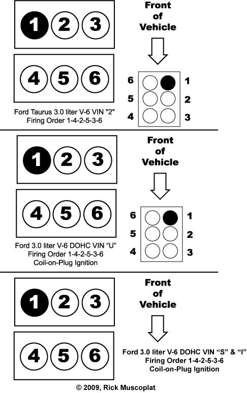 ford 30 firing order — ricks free auto repair advice ricks