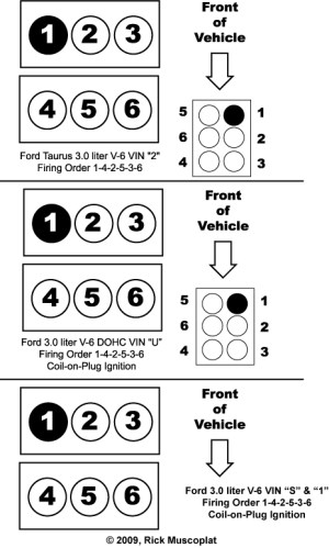30 V6 Ford firing order Ricks Free Auto Repair Advice | Automotive Repair Tips and HowTo