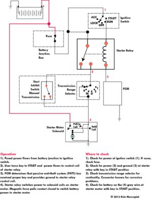 Ford Starter Relay Wiring Diagram : starter, relay, wiring, diagram, Crank, Start, Ricks, Repair, Advice, Automotive, How-To