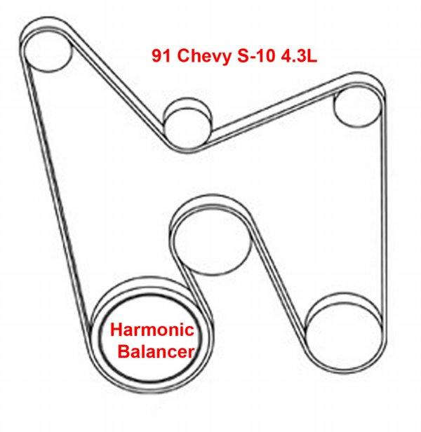 Chevy Blazer 4.3L, 1991 serpentine belt diagram — Ricks