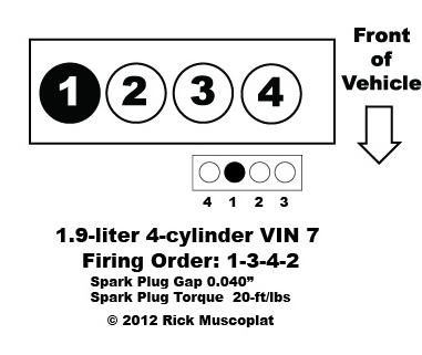 1.9 4-cylinder VIN 7 firing order — Ricks Free Auto Repair