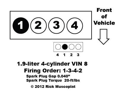 1.9 4-cylinder VIN 8 firing order — Ricks Free Auto Repair