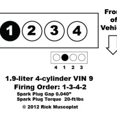 1993 Nissan 240sx Radio Wiring Diagram Xterra 2000 Audio For Sentra | Get Free Image About