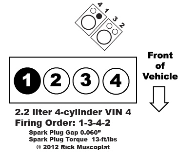 2.2 4-cylinder VIN 4 firing order — Ricks Free Auto Repair