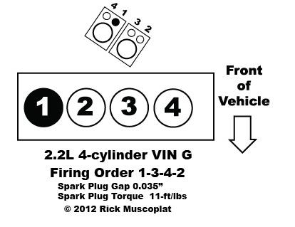 2.2 4-cylinder VIN G firing order Beretta Cavalier Corsica