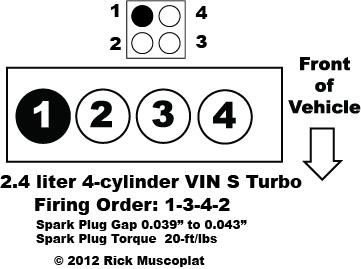 2.4 liter 4-cyl Chrysler firing order — Ricks Free Auto