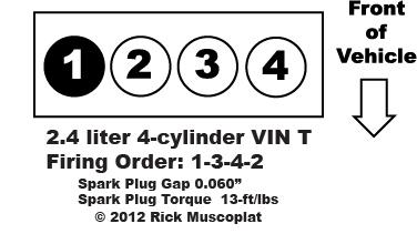 2.4 4-cylinder VIN T firing order — Ricks Free Auto Repair