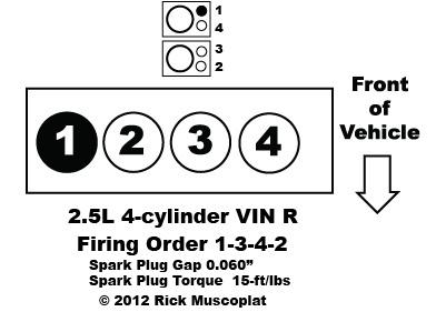 2.5 4-cylinder VIN R firing order Lumina 6000 Century