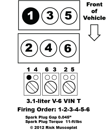 3.1 V-6 VIN T firing order — Ricks Free Auto Repair Advice Ricks Free Auto Repair Advice
