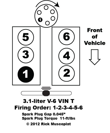 31 Liter 31 V6 Engine Diagram ~ DIAGRAM
