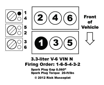 3.3 V-6 VIN N Firing Order Oldsmobile Buick — Ricks Free