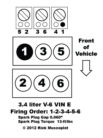 3.4 V-6 VIN E firing order — Ricks Free Auto Repair Advice