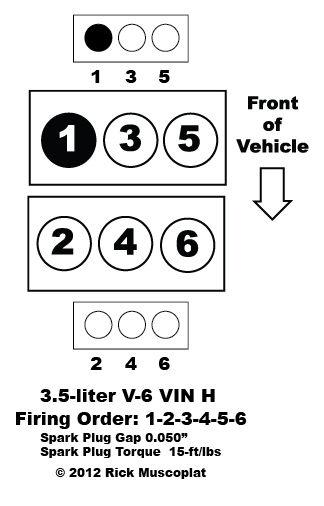 Nissan 4 0 Liter Engine Firing Order Cylinder Location