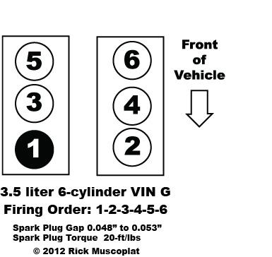 3.5 liter V6 Chrysler firing order — Ricks Free Auto