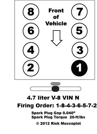 Jeep Liberty Spark Plug Diagram, Jeep, Free Engine Image
