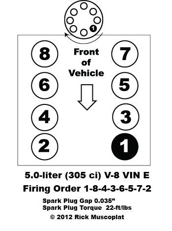 5.0 V-8 Firing Order Chevrolet Oldsmobile Pontiac — Ricks