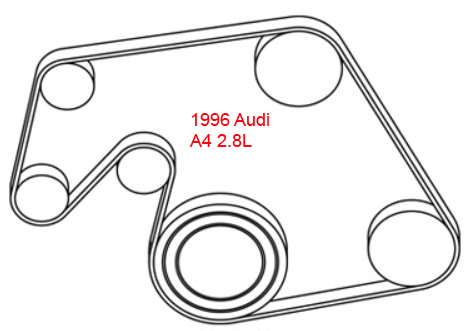 1996 Audi A4 Quattro 2.8L serpentine belt diagram — Ricks