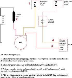 Gm Single Wire Alternator Wiring Diagram from i0.wp.com