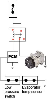 2002 chevy s10 alternator wiring diagram seven way trailer compressor clutch not engaging - ricks free auto repair advice ...