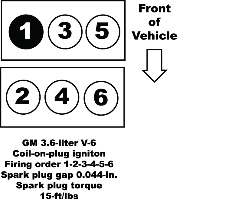 Trying to find the right Firing Order Diagram = 2014 Chevy