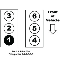 3.5 V-6 Firing Order — Ricks Free Auto Repair Advice Ricks