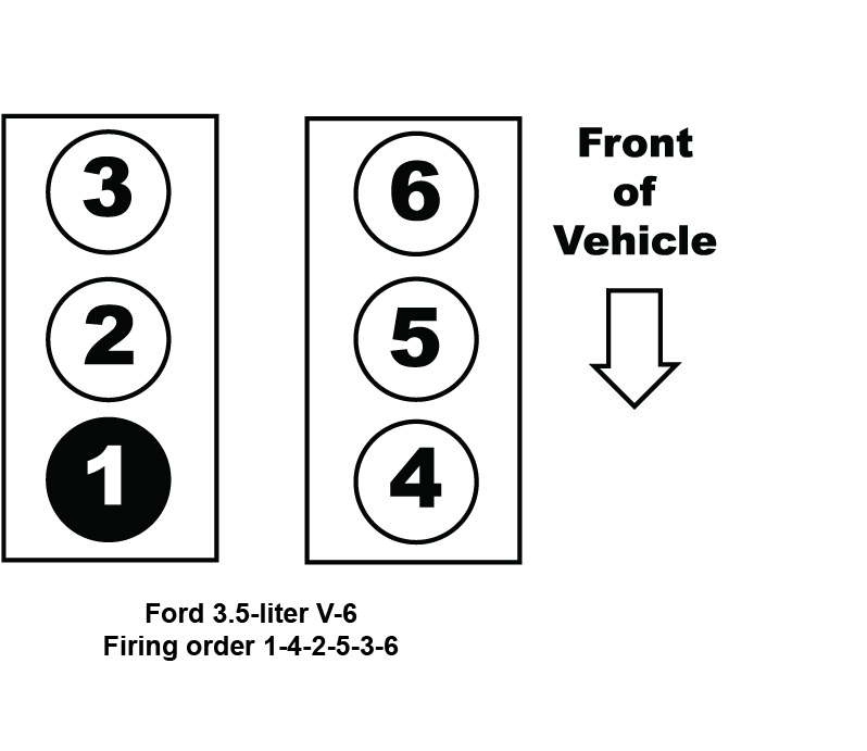 3.5 V-6 Firing Order — Ricks Free Auto Repair Advice Ricks