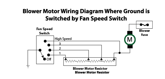 2001 Dodge Durango Blower Motor Resistor Wiring Diagram