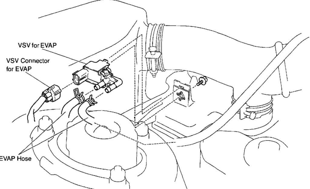 Camry P0440, P0441, P0446 — Ricks Free Auto Repair Advice