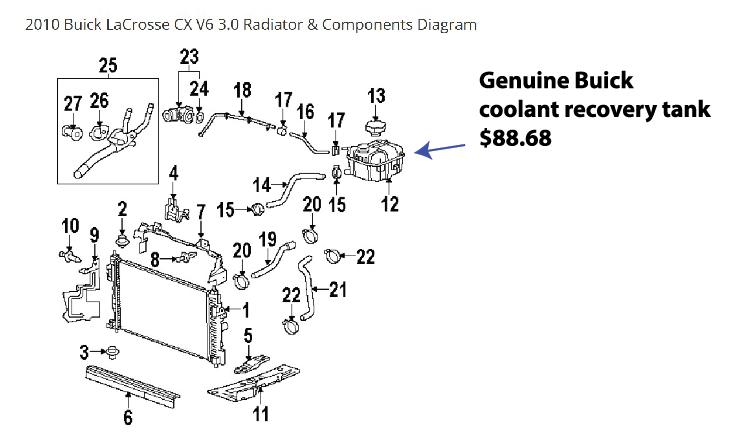 Coolant recovery tank — Ricks Free Auto Repair Advice