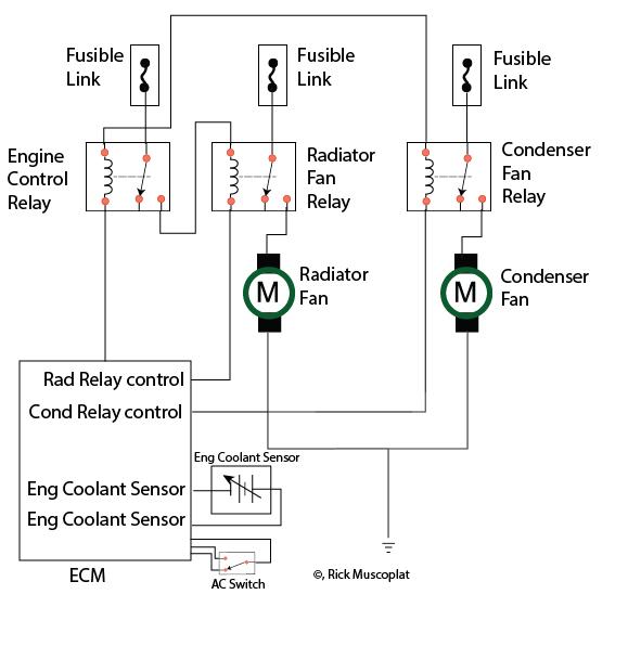 hyundai wiring diagram radiator fans — ricks free auto