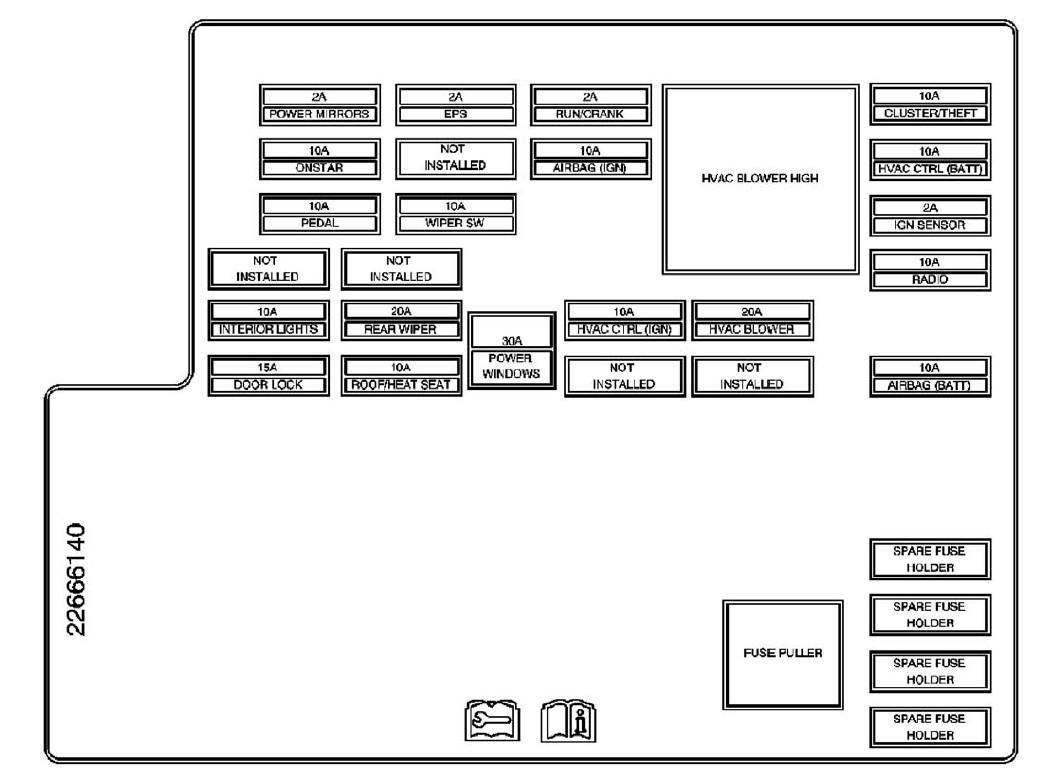 2007 Chevrolet Malibu Fuse Diagram — Ricks Free Auto