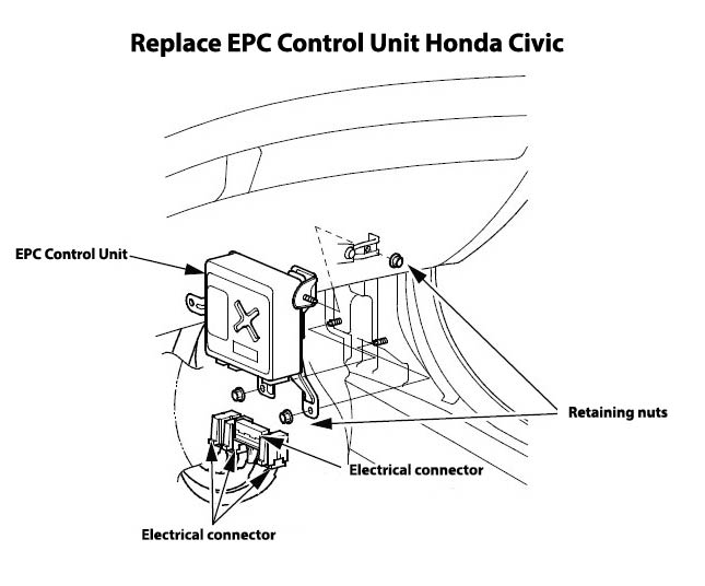 Wiring Diagram Honda Stream