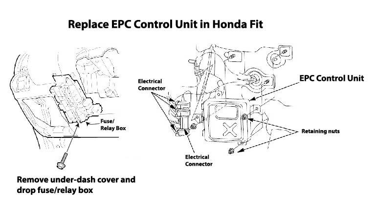 Honda steering feels heavy, 32-09, 61-04 code — Ricks Free