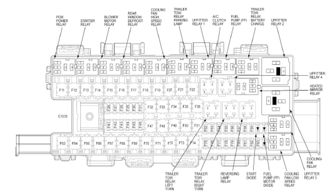2010 ford f150 fuse diagram ricks