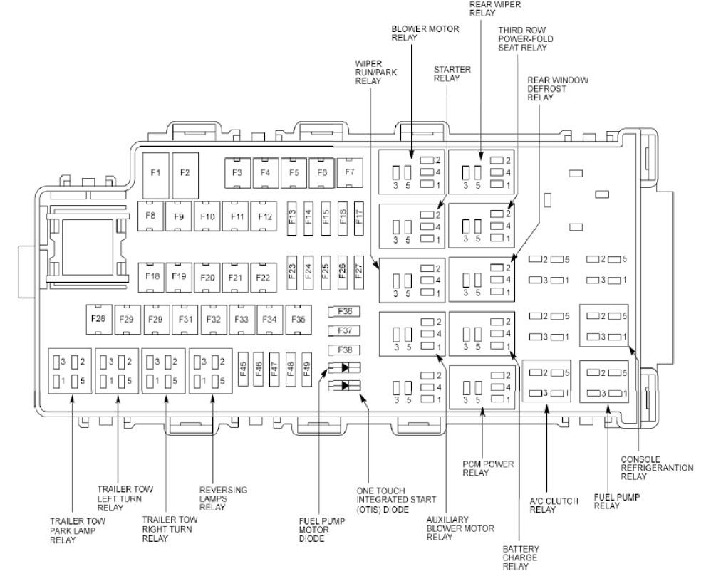 ford flex fuse panel diagram wiring diagrams cheap 2009 Ford Flex Under Hood Fuse Diagram 27