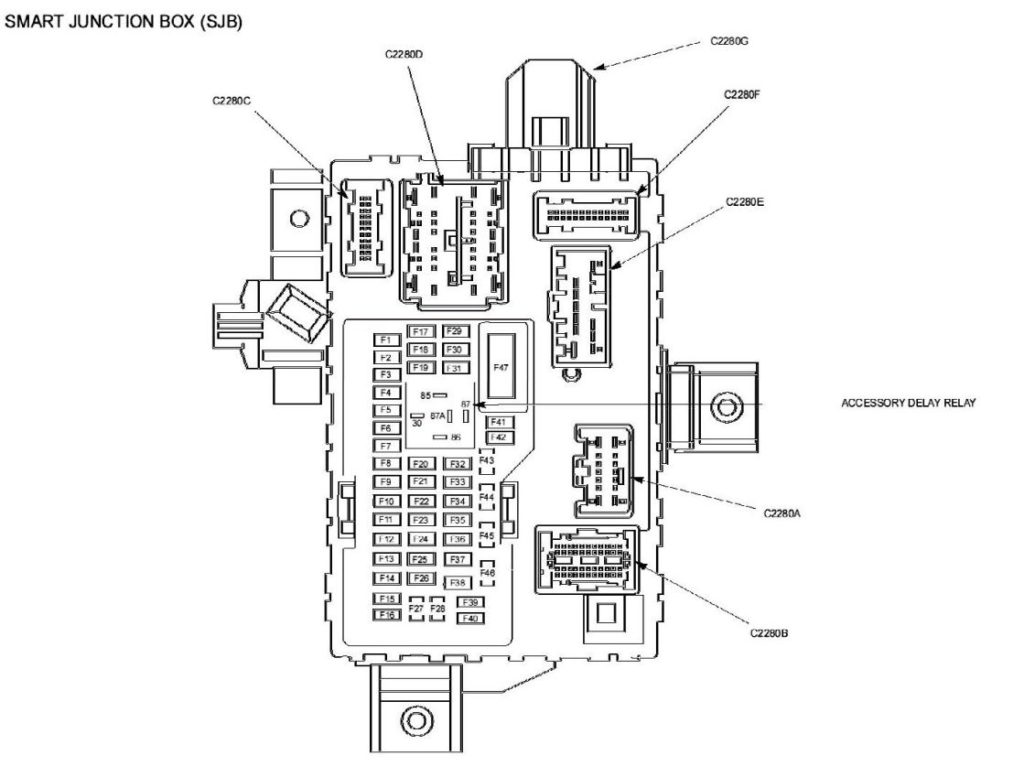 2008 FORD MUSTANG GT FUSE BOX DIAGRAM - Auto Electrical ...