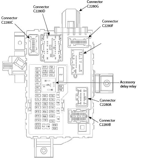 [DIAGRAM] 2008 Ford Edge Fuse Panel Diagram FULL Version