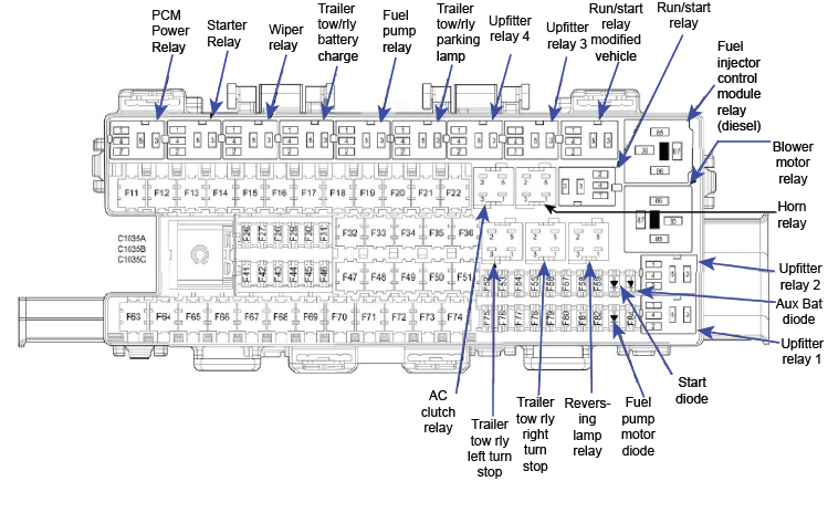 [DIAGRAM] 2005 F250 5 4l Fuse Box Diagram FULL Version HD