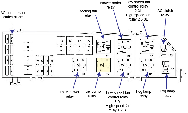 [DIAGRAM] 2006 Mercury Mariner Fuse Box Diagram FULL